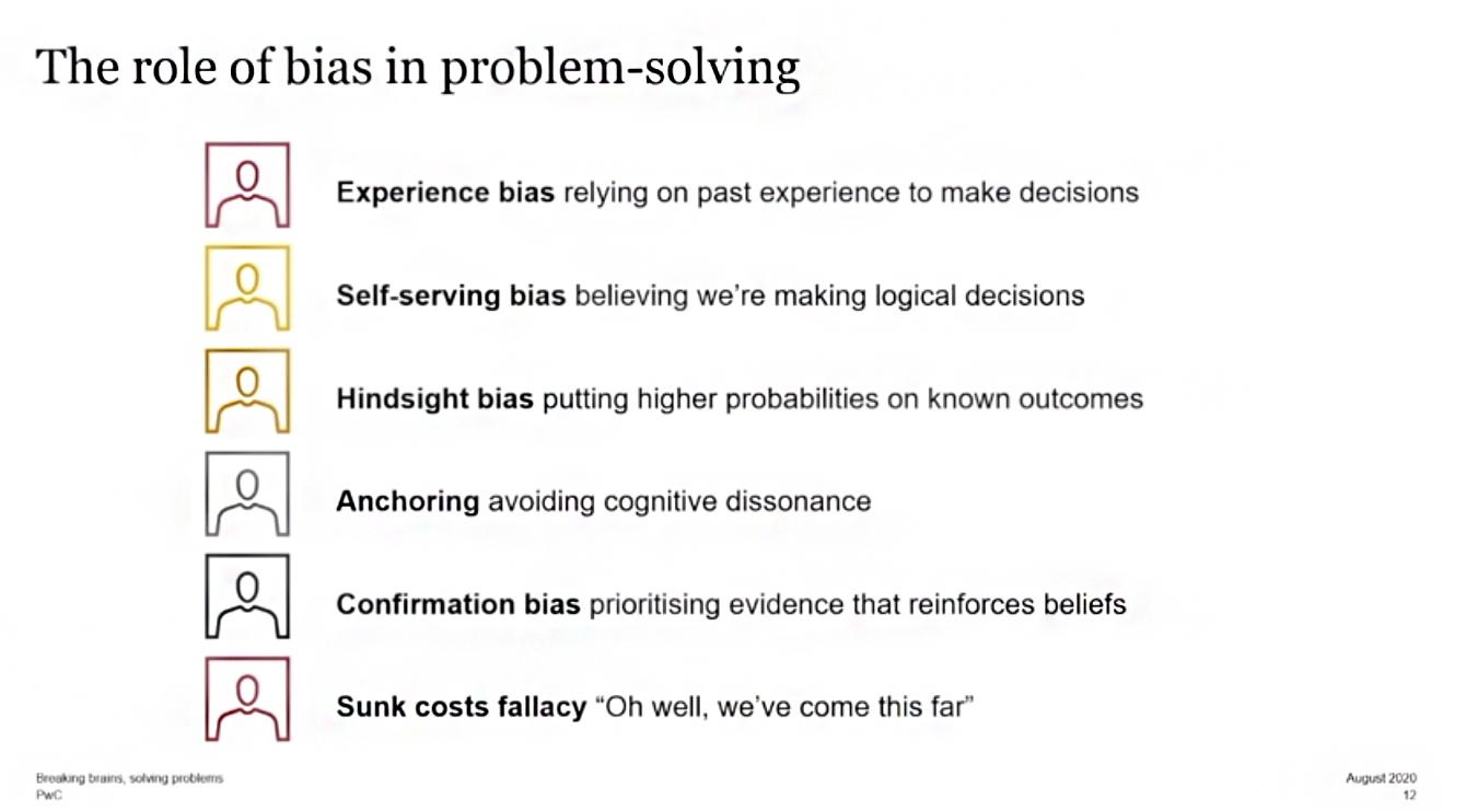 Problem-Solving Bias