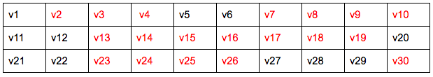 All vulnerable versions of library are marked