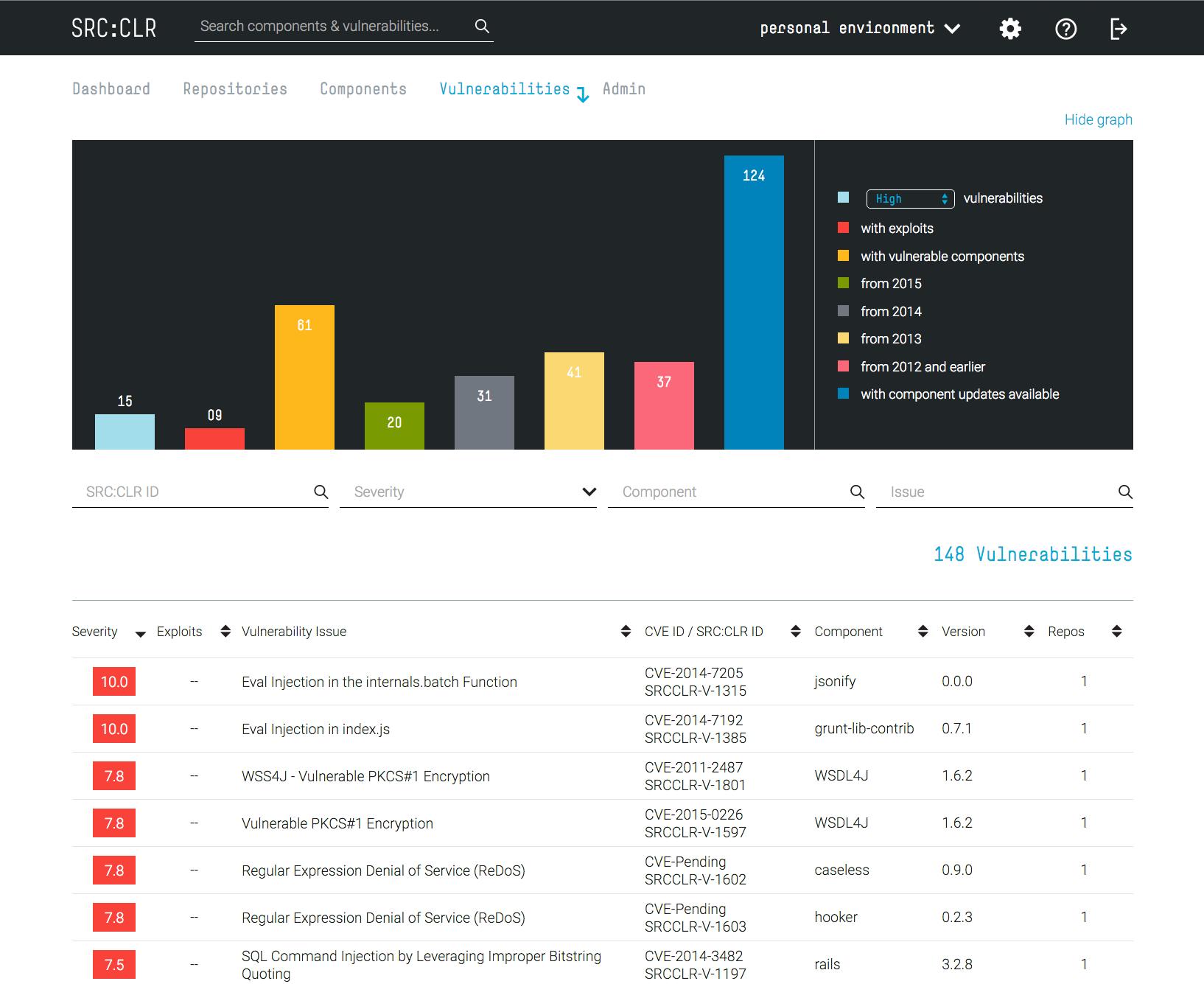 Software Component Vulnerabilities | Veracode