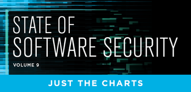State of Software Security Just the Charts