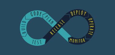 The DevOps Effect
