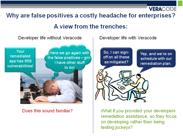 Why are False Positives a Costly Headache for Enterprises - Demo