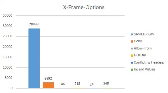 x_frame_options_11.13
